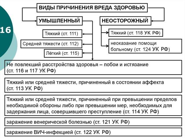 уголовный кодекс халатность должностного лица