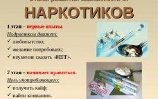 Статья за употребление наркотиков: что считается наркотическими веществами