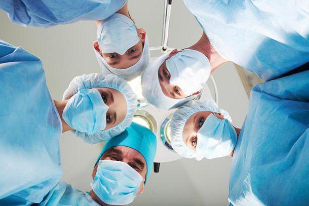 Принудительные меры медицинского характера – что под этим подразумевается