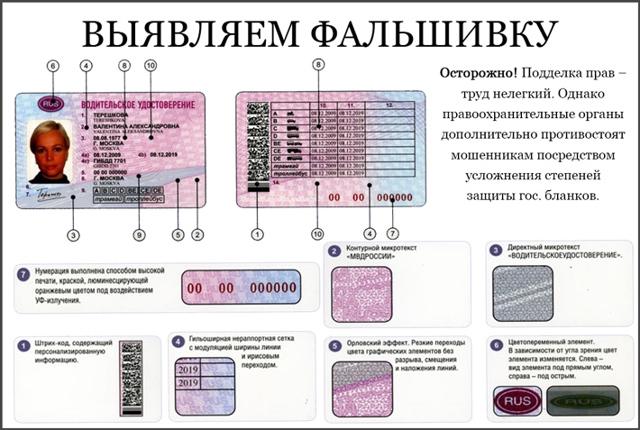 Как отличить поддельные права от настоящих, фото, признаки подделки, наказание за подделку прав