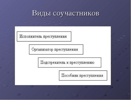 Понятия соучастия в преступлении: состав, ответственность по УК РФ
