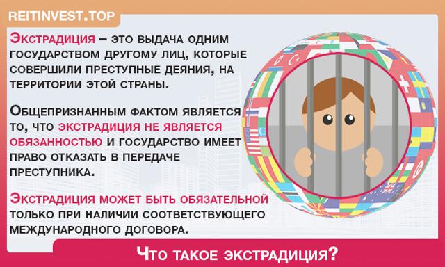 Страны без экстрадиции – какие государстве не выдадут по запросу